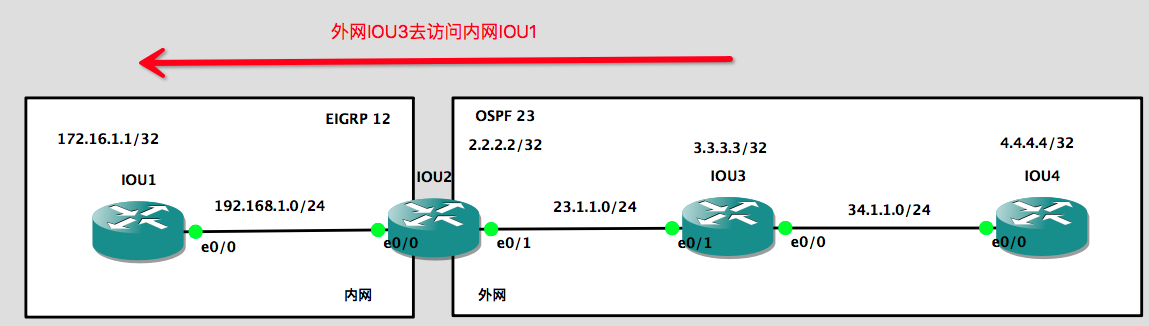 IP NAT outside and inside source综合实验拓扑图 - 实验二