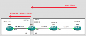 IP NAT outside and inside source综合实验拓扑图 - 实验四