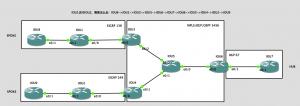 【实验】一个MPLS VPN的问题:分支站点之间的数据必须经过中心站点