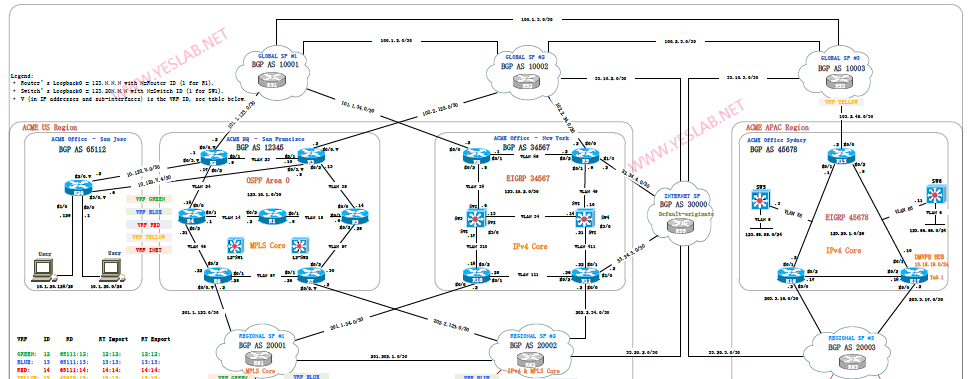 CCIE RS V5.0考试 LAB1拓扑图
