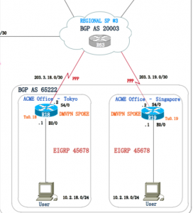 CCIE RS V5考试LAB1实验详解:Section 1.4 WAN Switching