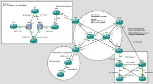 【实验】MPLS+DHCP+CHAP+Spoke的数据要经过Hub