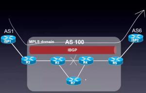 R3和R4之间的链路中断