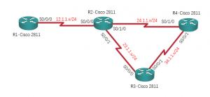【实验】MPLS下,IGP和LDP的同步