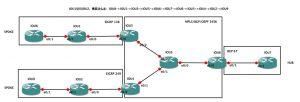 MPLS L3VPN Spoke and Hub实验拓扑