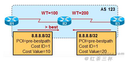 bgp-cost-community-11