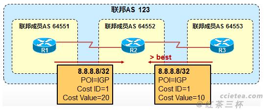 bgp-cost-community-13