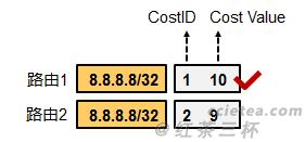 bgp-cost-community-2