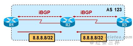 bgp-cost-community-4
