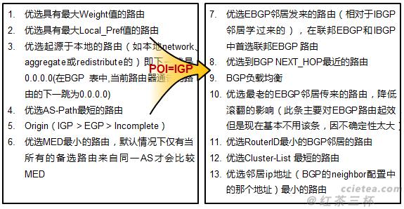 bgp-cost-community-6