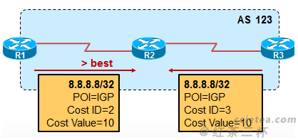 bgp-cost-community-9