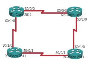 IPv6下,使用link-local地址来减小路由表条目