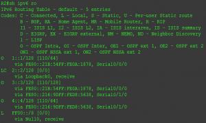 OSPFv3 R2-Cisco 2811实验截图