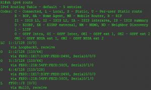 OSPFv3 R1-Cisco 2811实验截图