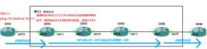 【实验】使用MPLS解决BGP路由黑洞的问题