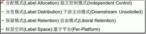 "LDP协议的""标签行为"""