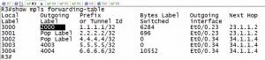 R3上通过show mpls forwarding-table命令来查看LFIB