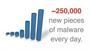 【视频】IDG杂志推荐的经典TED Talks第五期:拿什么拯救你-日常生活中的网络犯罪?