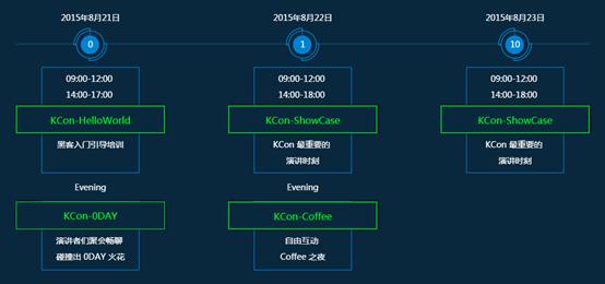 KCon黑客大会2015,大会日程