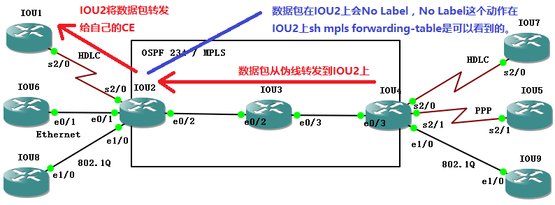 mpls-l2vpn-point-to-point-20