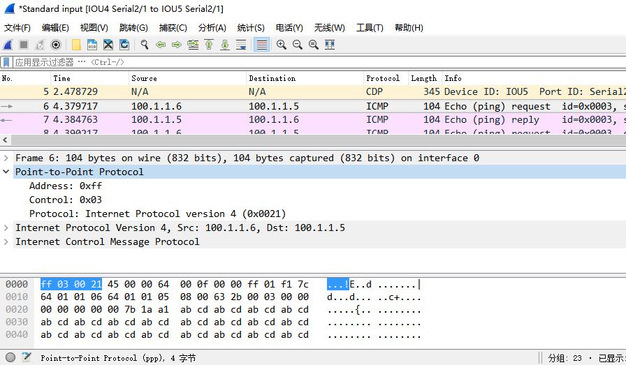 在 IOU6 上 ping 100.1.1.5 时,IOU4 的 s 2/1 口上的抓包