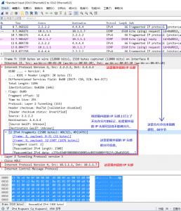 最外层的 IP 三层头部上带有了分片的信息