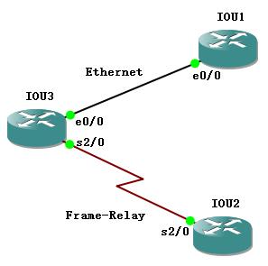 """【实验】Layer 2 Local Switching(把三层路由器当做 """"二层交换机"""" 使用)"""
