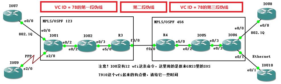 VC ID = 78的三段伪线