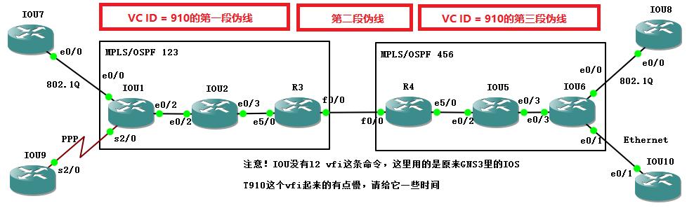 VC ID = 910的三段伪线