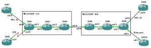 【实验】MPLS L2VPN下,Inter-AS option A/option 1(back to back)