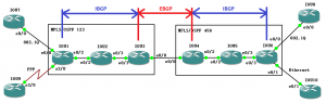 【实验】域间MPLS L2VPN实验 —— Inter-AS option B/option 2(End to End)PE上均开启BGP