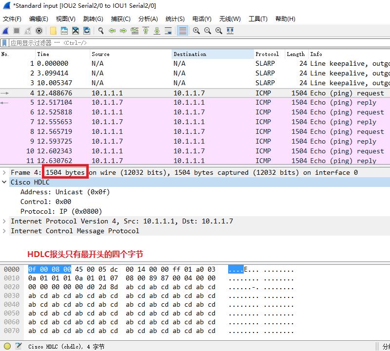 在IOU2的s 2/0接口上抓包,然后在IOU1上ping 10.1.1.7 size 1500