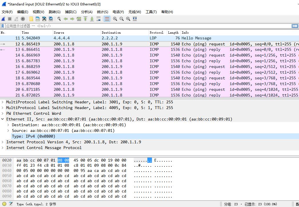 在IOU2的e 0/2口上抓包,然后在IOU8上ping 200.1.1.9 size 1500(2)