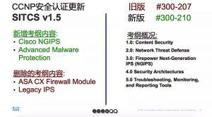 CCNP安全认证更新,SITCS v1.5