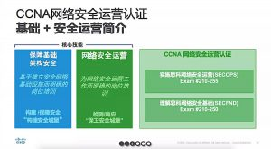 CCNA网络安全运营认证,基础 + 安全运营简介