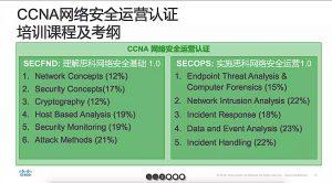 CCNA网络安全运营认证,培训课程及考纲