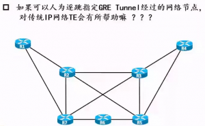 GRE tunnel 是否可以用来做流量工程?