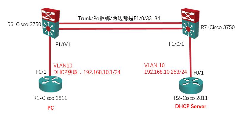 【实验】DHCP snooping(用真机做)实验 4