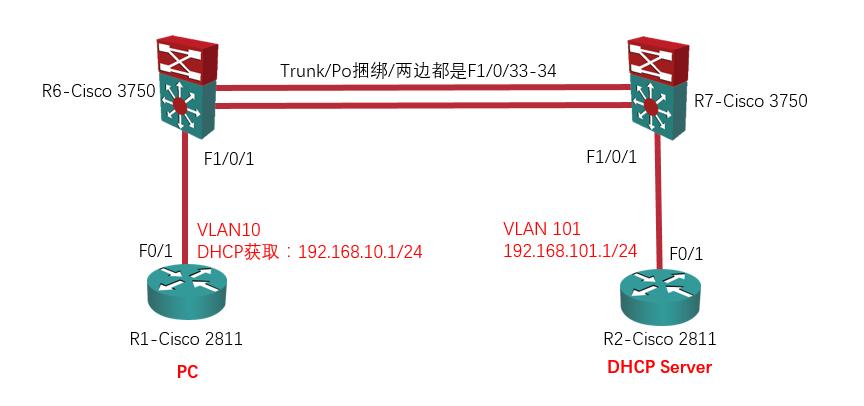 【实验】DHCP snooping(用真机做)