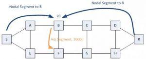 图 1 拓扑图