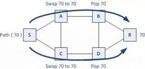 图 2 示例 1