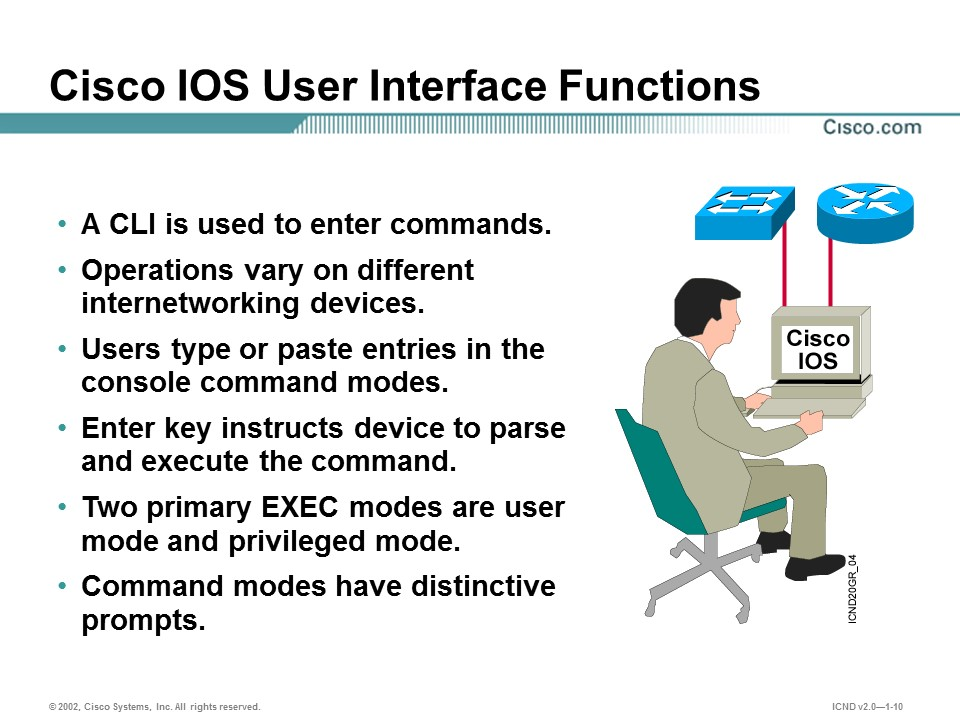 cisco ios Buy directly from cisco configure, price, and order cisco products, software, and services available to partners and to customers with a direct purchasing agreement.