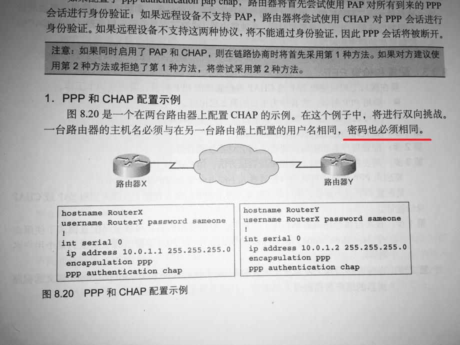 《 CCNA 学习指南:Cisco 网络设备互连(ICND2)(第三版)》(2008 年 9 月第 1 版)第 254 页