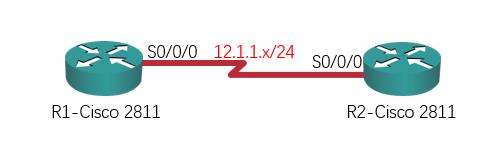 【实验】PPP 的 CHAP 单双向认证配置(用真机做)