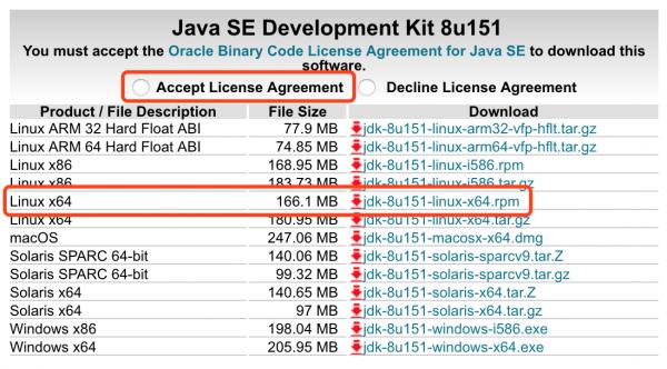下载最新版的 JDK