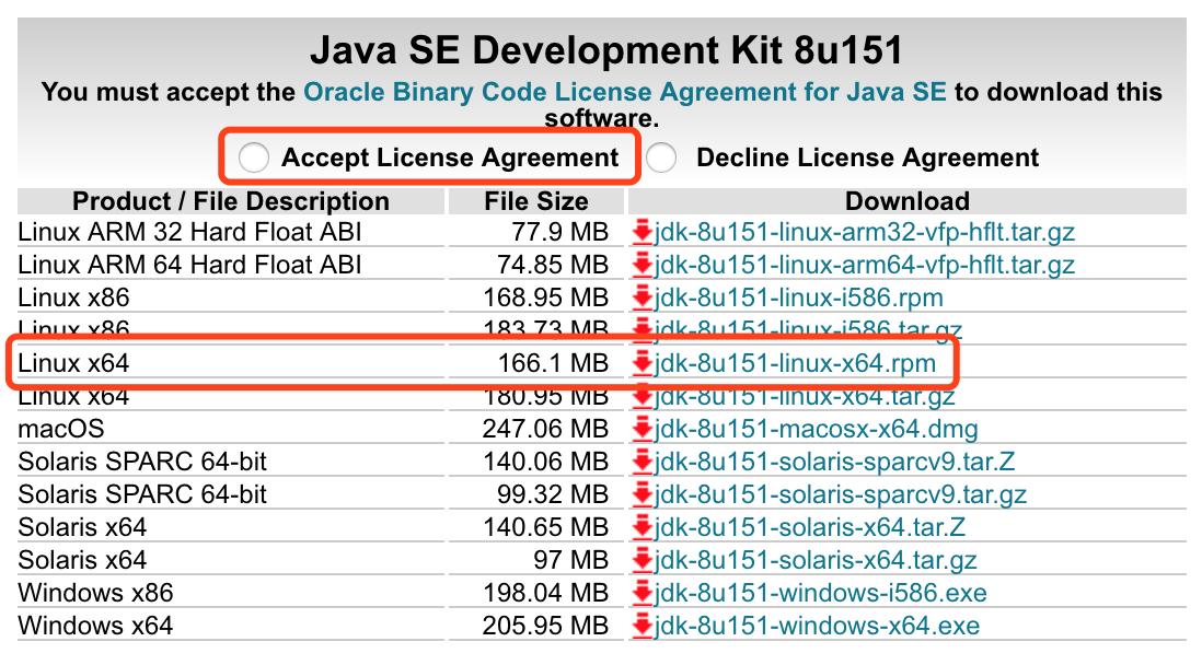 CentOS Linux 6 / 7 RPM 安装Java / JDK | CCIE 工程师社区