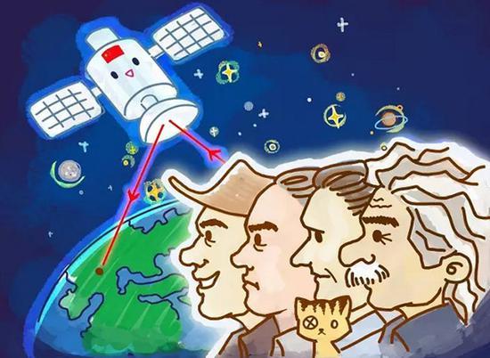 量子物理学发展过程中的几位科学大佬,你猜得出他们是谁吗?(刘琪 制图)
