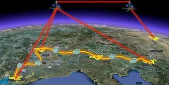 天地一体化量子通信网络