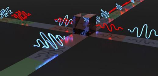 量子密码是绝对安全的吗?(图片来源于网络)