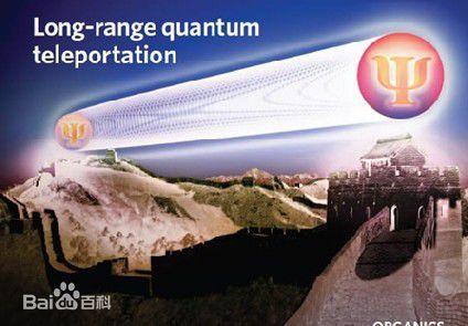 量子隐形传态
